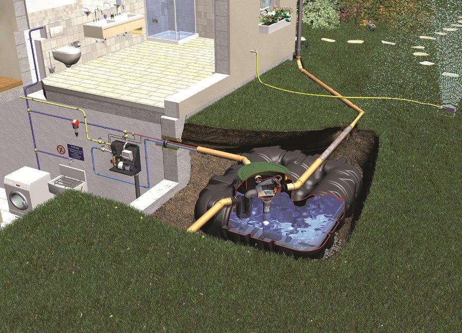 Graf installation citerne d'eau de pluie à enterrer / Anlageaufbau Regenwassernutzung unterirdisch